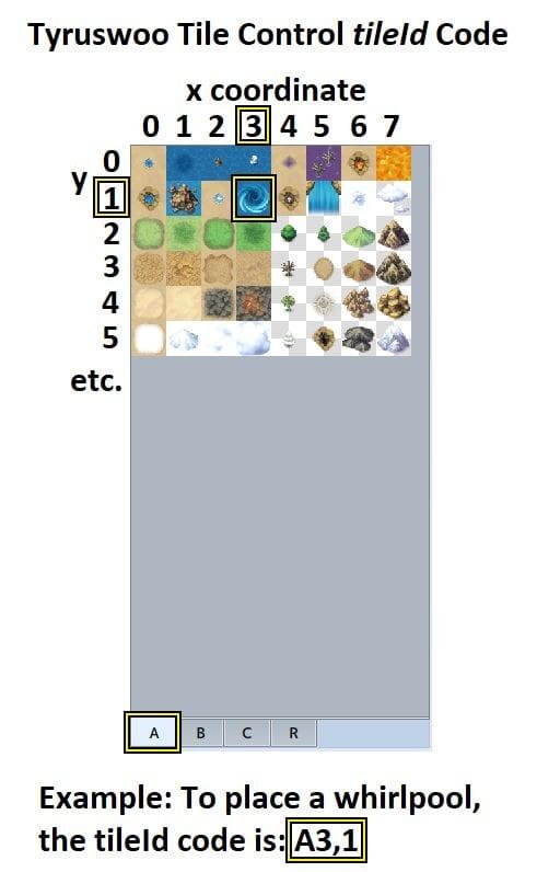 Tyruswoo Tile Control tileId Code
