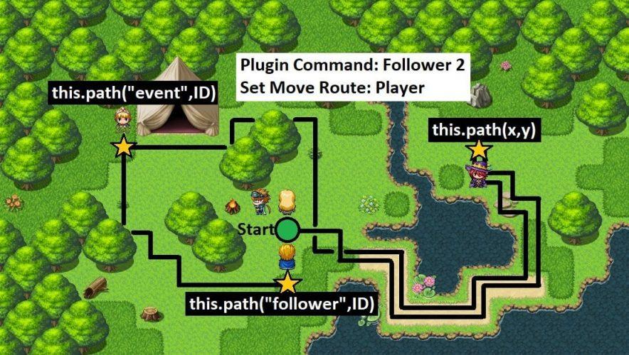 Follower Control v2 for RPG Maker MV